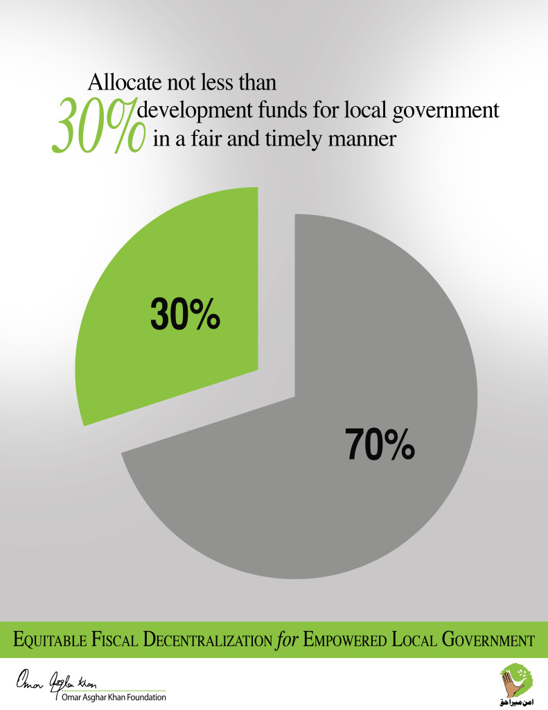 Empowered Local Government