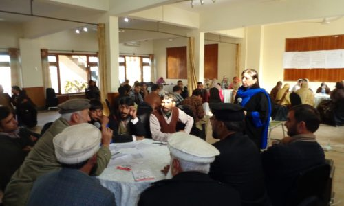 Building Capacities In Social Accountability.Training CSOs From KP's Districts Mansehra & Battagram