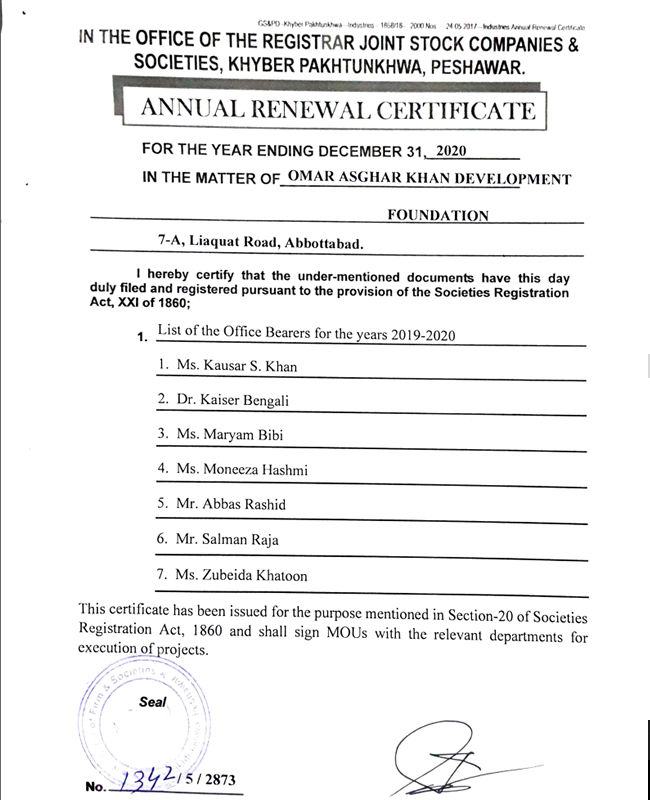 Annual Renewal Of Registration 2019-20