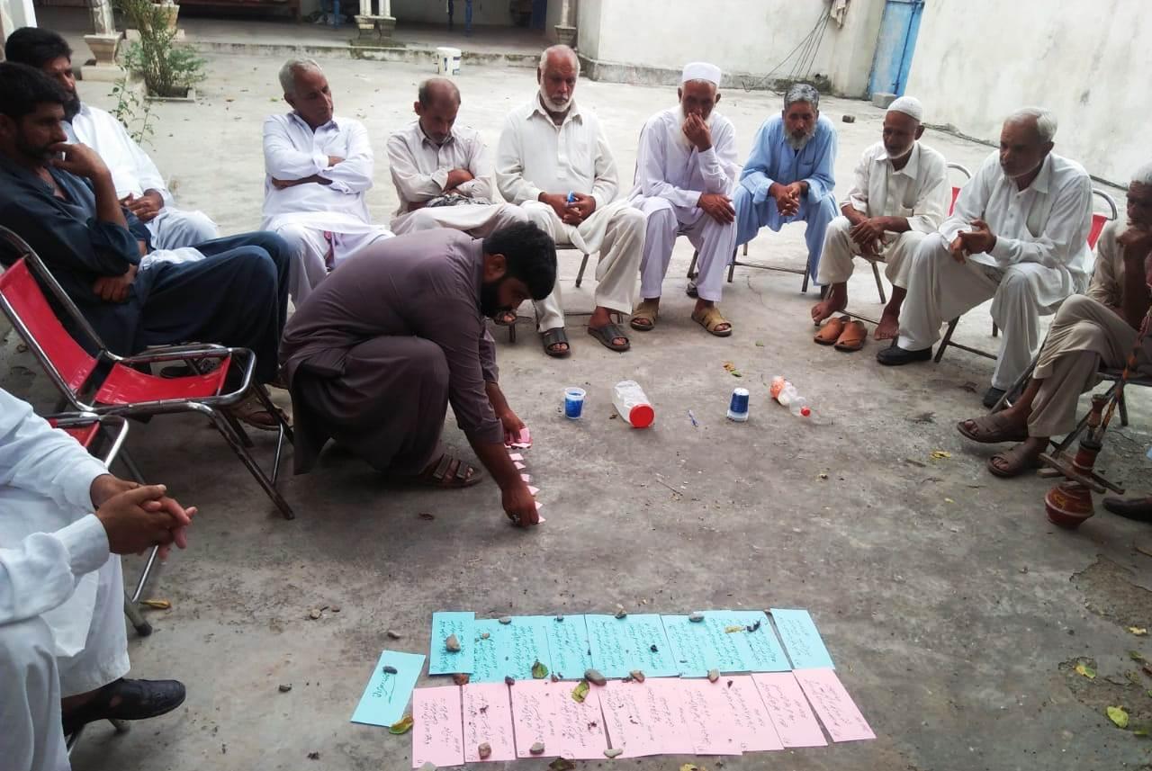 Problem Identification Meetings In Village Sarrian Dharam Pani (2)